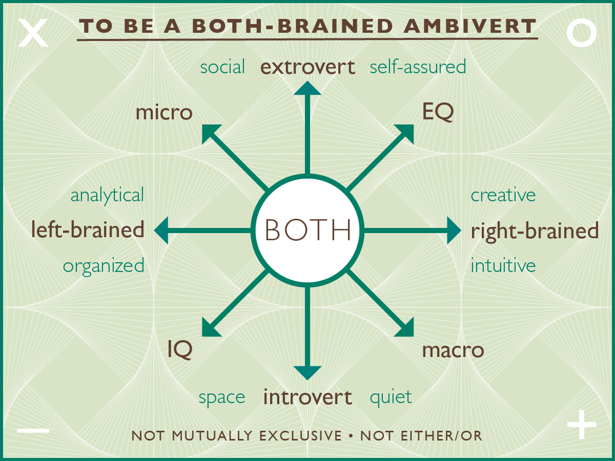 my life as a both-brained ambivert